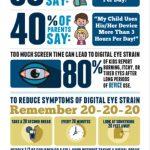 American Optometric Association (AOA)